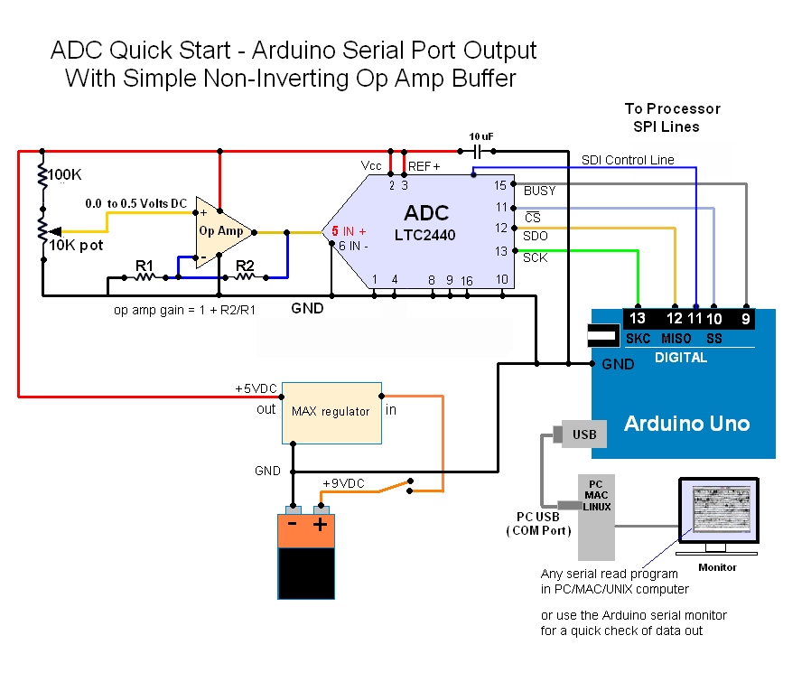 What is the Arduino Uno Serial buffer size?